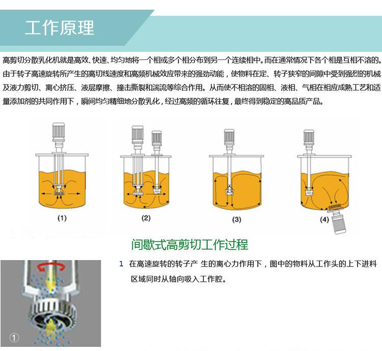 不锈钢易胜博官网网站乳化机工作原理