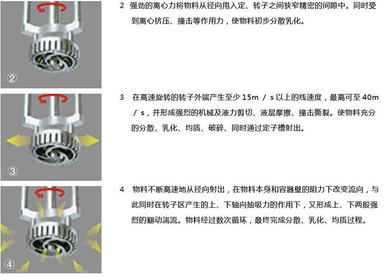 不锈钢易胜博官网网站乳化机